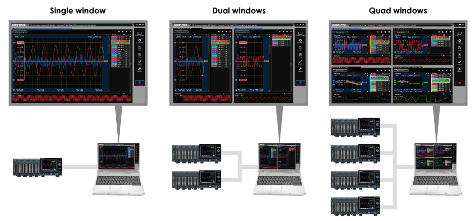 Up To 20 Units Of The Gl Series It Splits 4 Windows And Each Window Can Display Diffe Format For Easy Monitoring Signal In Large Channels